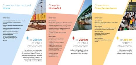 ferrovia_2020_triptico_a